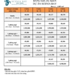 Scenia-bay-price List