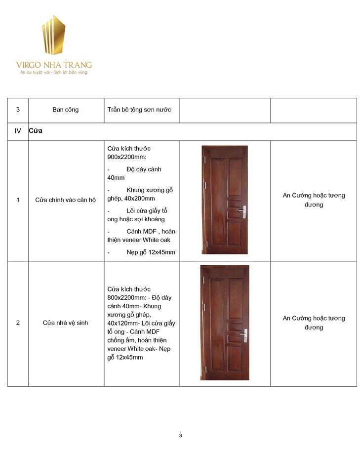 Virgo - Condos for Sale   Nha Trang Real Estate