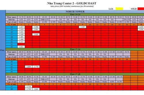 Golden-coast-North-tower-prices