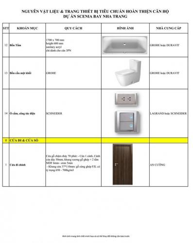 Nha-Trang-Scenia-Bay-Material-list-3