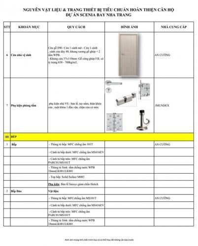 Nha-Trang-Scenia-Bay-Material-list-5