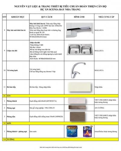 Nha-Trang-Scenia-Bay-Material-list-7