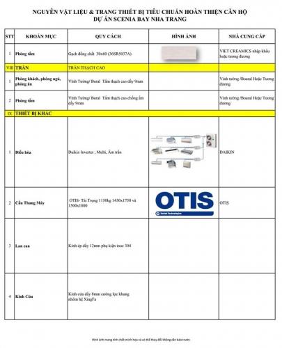 Nha-Trang-Scenia-Bay-Material-list-8