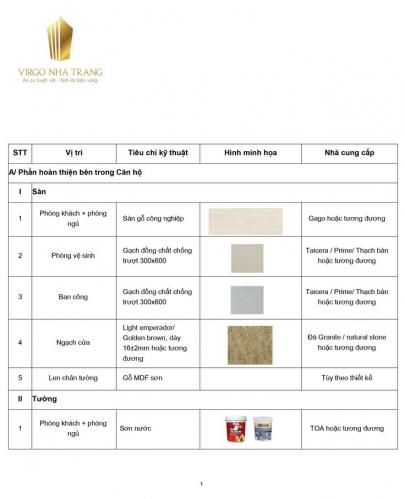 Nha-Trang-Virgo-material-list-1