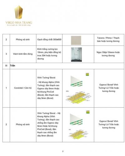 Nha-Trang-Virgo-material-list-2