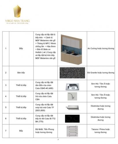Nha-Trang-Virgo-material-list-7