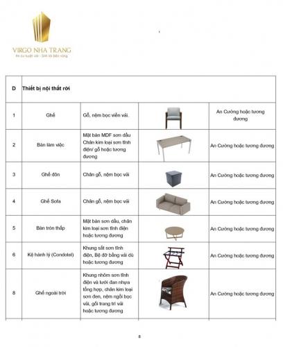 Nha-Trang-Virgo-material-list-8