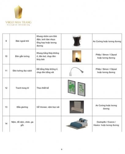 Nha-Trang-Virgo-material-list-9