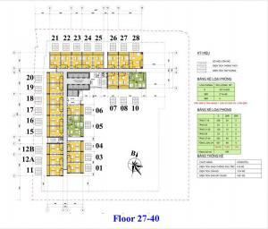 beachfront-condotel-nha-trang-floor-27-40
