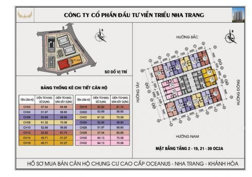 master-plan-OC2A