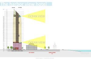 panorama-floors-view